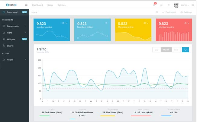 Free HTML Responsive Admin Dashboard Templates - Dashboard css template