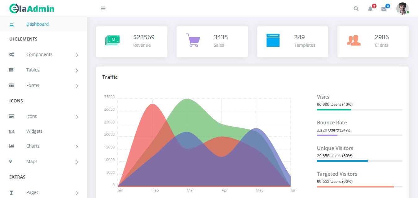 55+ Free HTML5 Responsive Admin Dashboard Templates 2019
