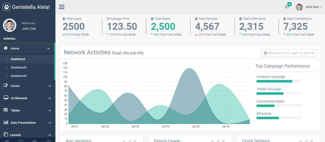 Gentelella: free admin dashboard