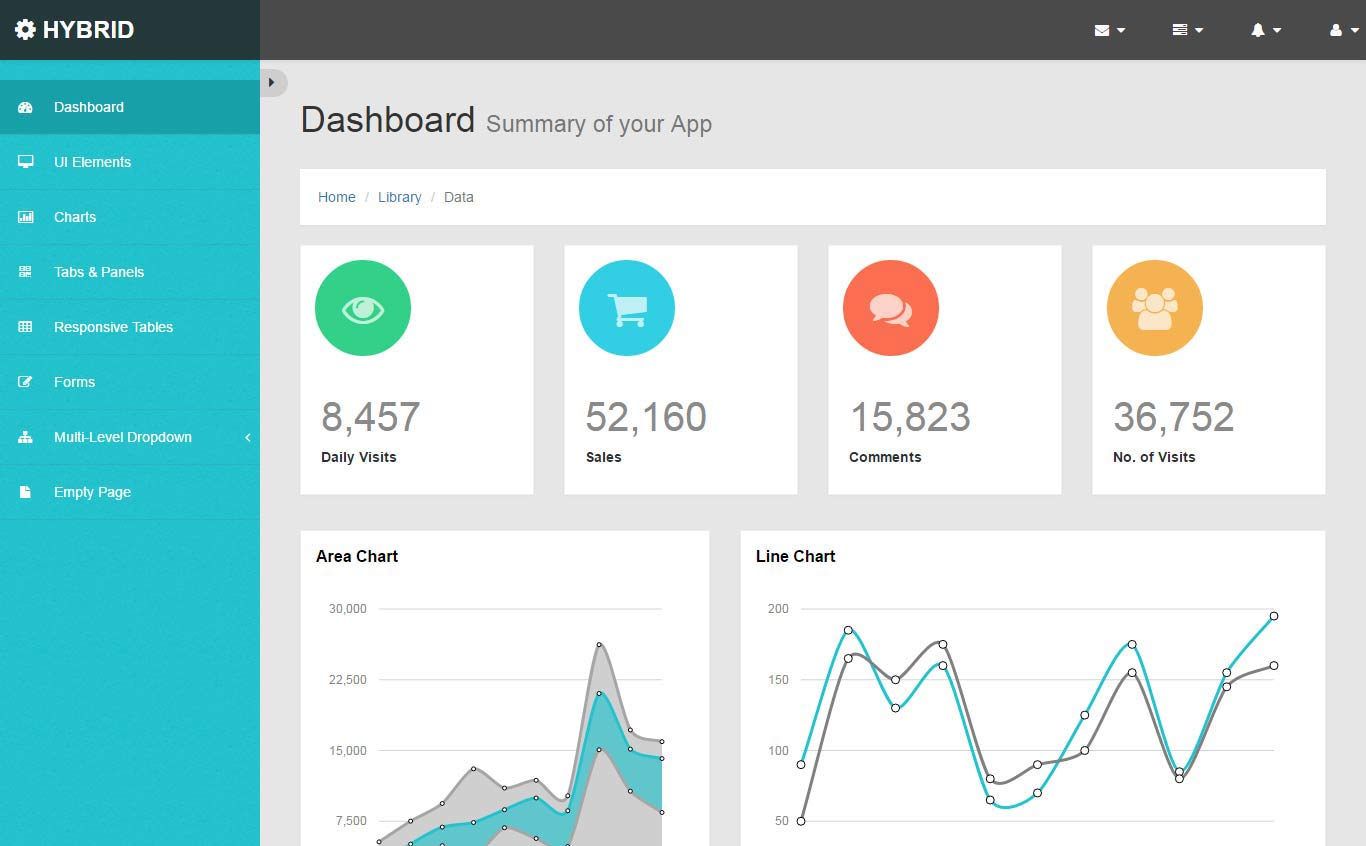 dashboard free templates
