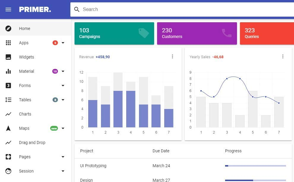 Best Admin Dashboard Bootstrap Template - Customer dashboard template