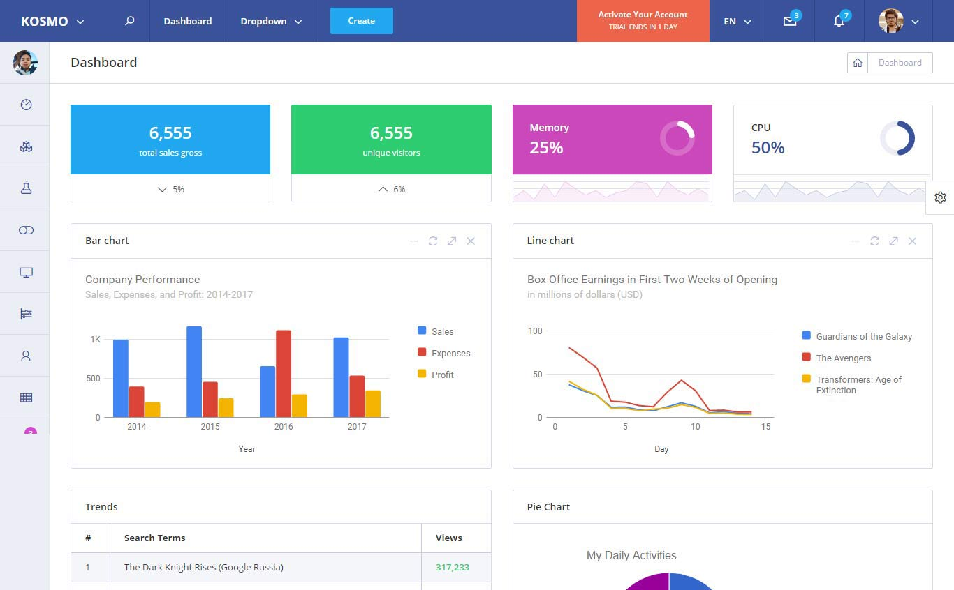 Best New Bootstrap 4 Admin Dashboard Template 2017